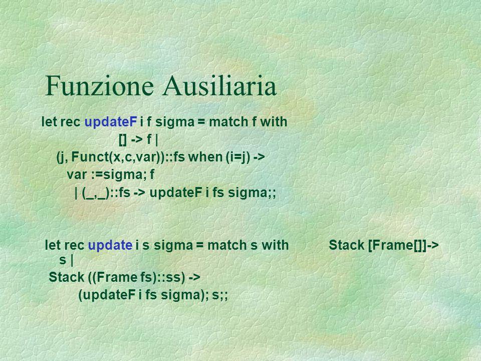 Funzione Ausiliaria let rec updateF i f sigma = match f with [] -> f | (j, Funct(x,c,var))::fs when (i=j) -> var :=sigma; f | (_,_)::fs -> updateF i f