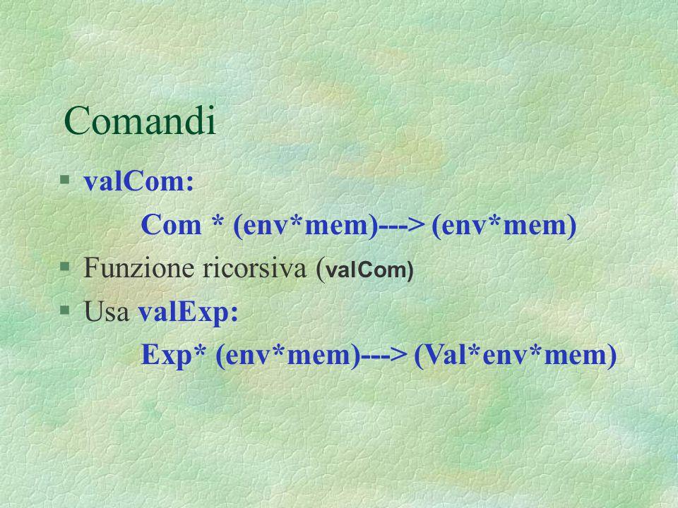 Comandi §valCom: Com * (env*mem)---> (env*mem)  Funzione ricorsiva ( valCom) §Usa valExp: Exp* (env*mem)---> (Val*env*mem)