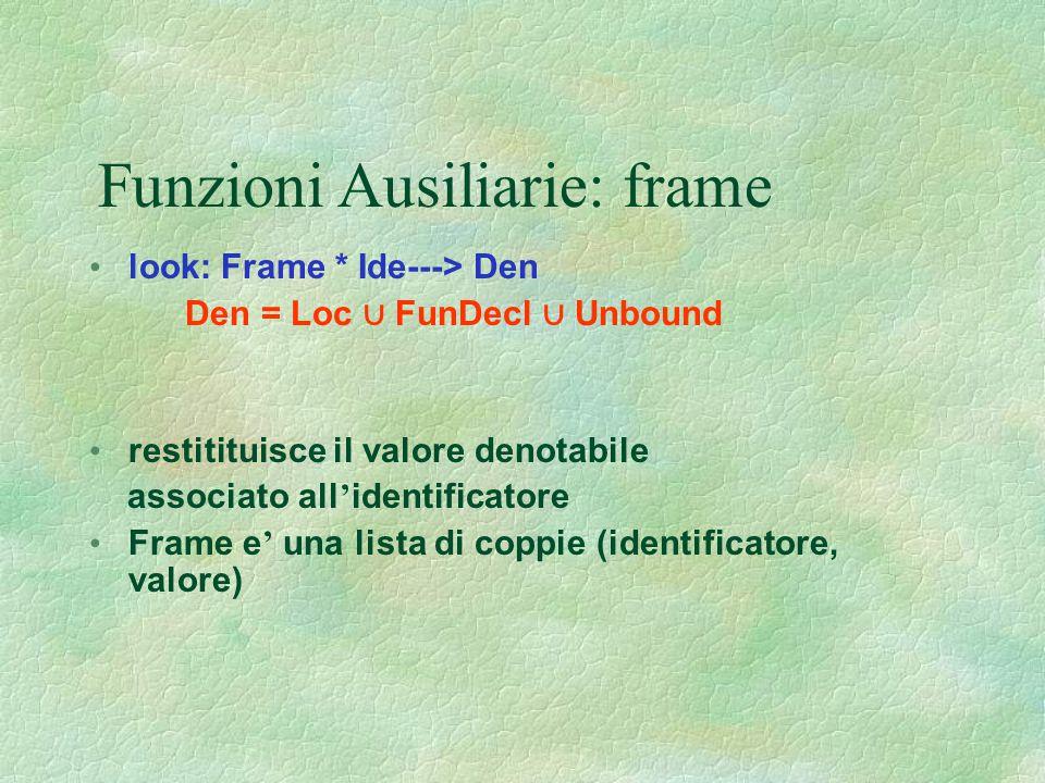 Funzioni Ausiliarie: frame look: Frame * Ide---> Den Den = Loc ∪ FunDecl ∪ Unbound restitituisce il valore denotabile associato all ' identificatore F