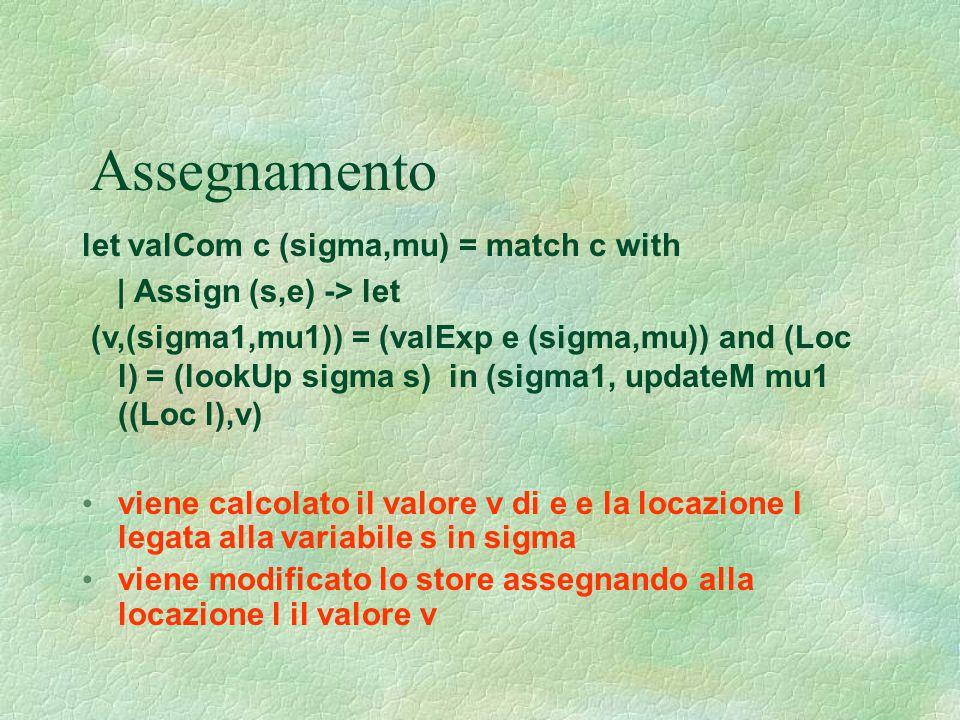Assegnamento let valCom c (sigma,mu) = match c with | Assign (s,e) -> let (v,(sigma1,mu1)) = (valExp e (sigma,mu)) and (Loc l) = (lookUp sigma s) in (