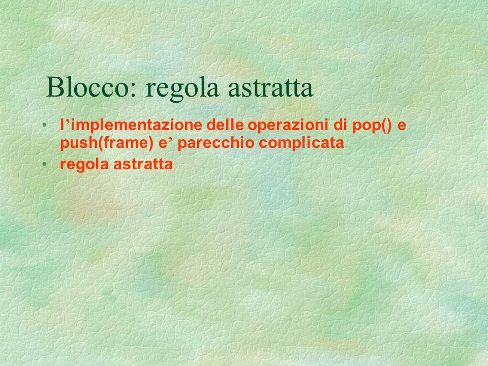 Blocco: regola astratta l ' implementazione delle operazioni di pop() e push(frame) e ' parecchio complicata regola astratta