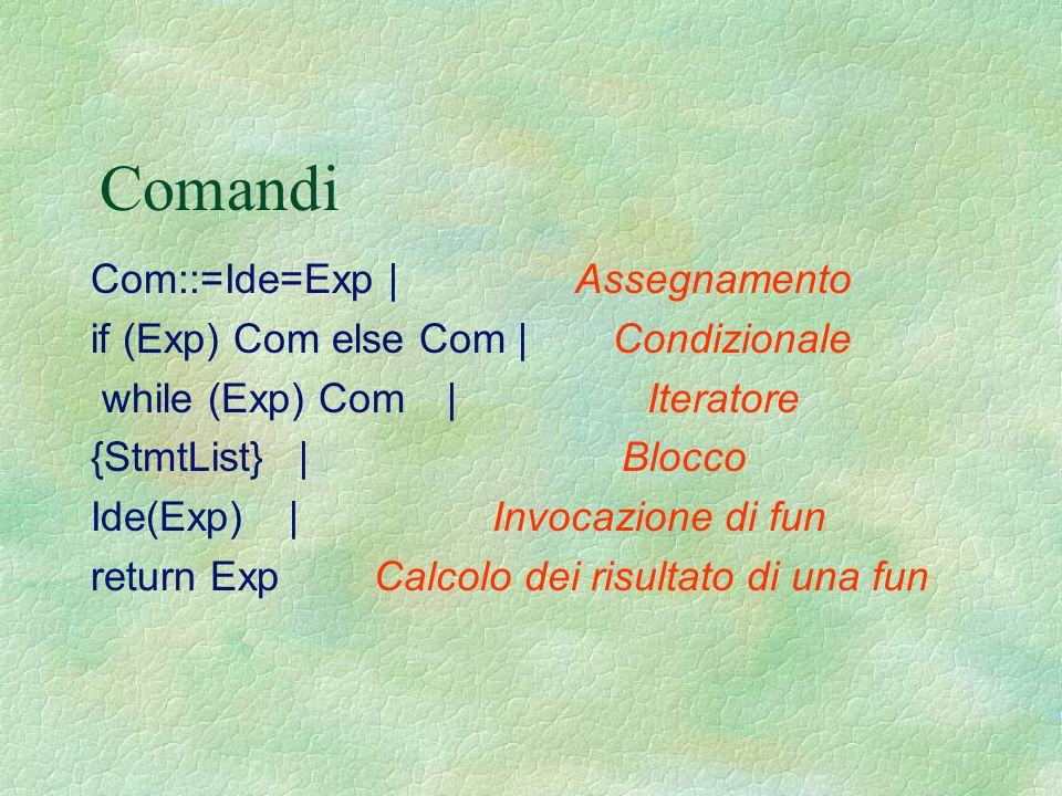 Comandi Com::=Ide=Exp | Assegnamento if (Exp) Com else Com | Condizionale while (Exp) Com | Iteratore {StmtList} | Blocco Ide(Exp) | Invocazione di fu