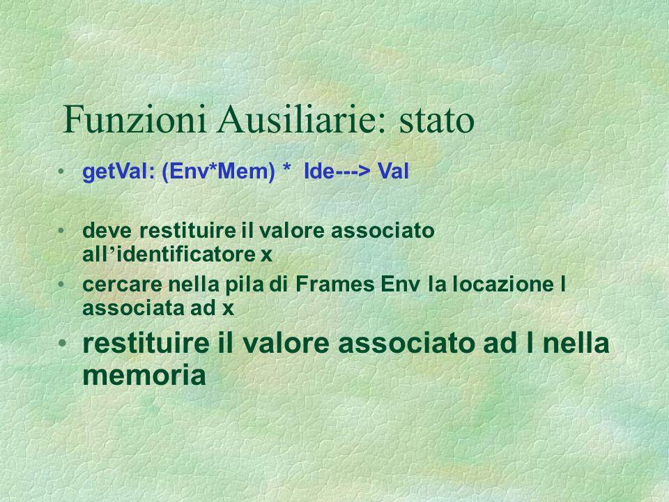 Funzioni Ausiliarie: stato getVal: (Env*Mem) * Ide---> Val deve restituire il valore associato all ' identificatore x cercare nella pila di Frames Env