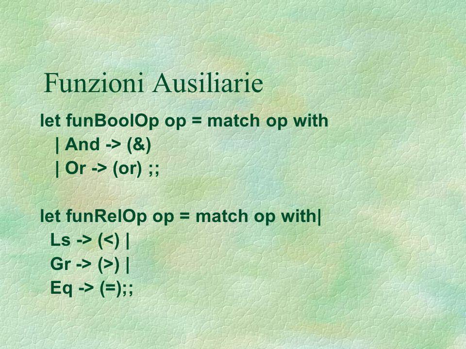Funzioni Ausiliarie let funBoolOp op = match op with | And -> (&) | Or -> (or) ;; let funRelOp op = match op with| Ls -> (<) | Gr -> (>) | Eq -> (=);;