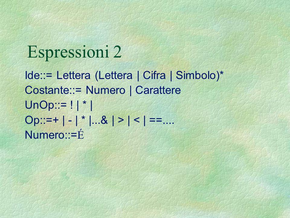 Espressioni 2 Ide::= Lettera (Lettera | Cifra | Simbolo)* Costante::= Numero | Carattere UnOp::= ! | * | Op::=+ | - | * |...& | > | < | ==.... Numero: