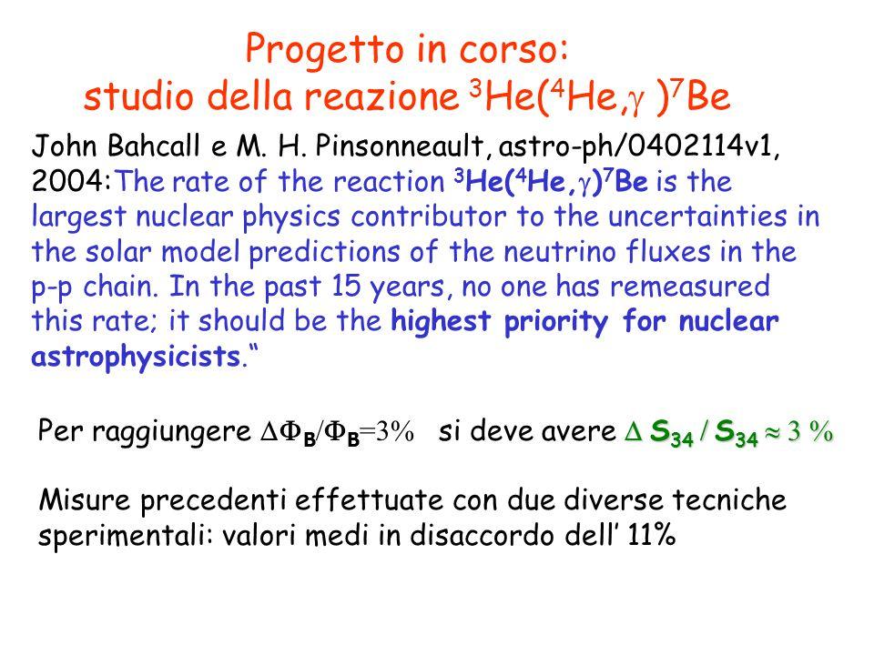 Progetto in corso: studio della reazione 3 He( 4 He,  ) 7 Be John Bahcall e M.