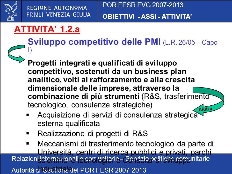 POR FESR FVG 2007-2013 OBIETTIVI - ASSI - ATTIVITA' Relazioni internazionali e comunitarie – Servizio politiche comunitarie Autorità di Gestione del POR FESR 2007-2013 ATTIVITA' 1.2.a Sviluppo competitivo delle PMI (L.R.