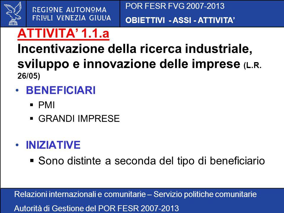 POR FESR FVG 2007-2013 OBIETTIVI - ASSI - ATTIVITA' Relazioni internazionali e comunitarie – Servizio politiche comunitarie Autorità di Gestione del POR FESR 2007-2013 ATTIVITA' 1.1.a Incentivazione della ricerca industriale, sviluppo e innovazione delle imprese (L.R.