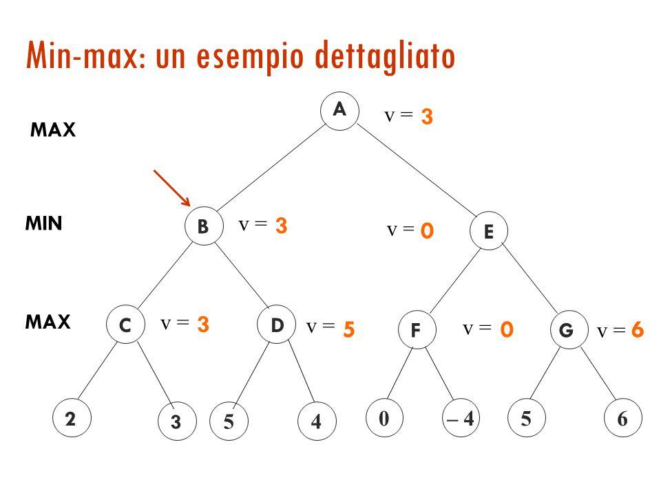 Min-max con decisione imperfetta  In casi più complessi occorre una funzione di valutazione dello stato f.
