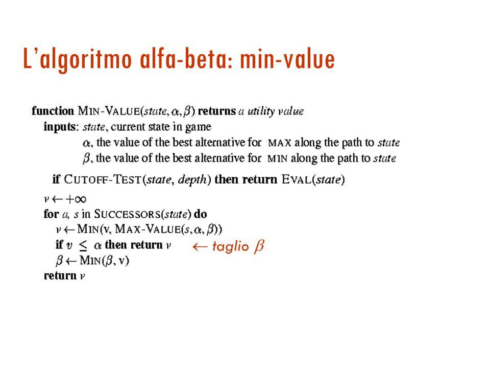 L'algoritmo alfa-beta: max-value  taglio 