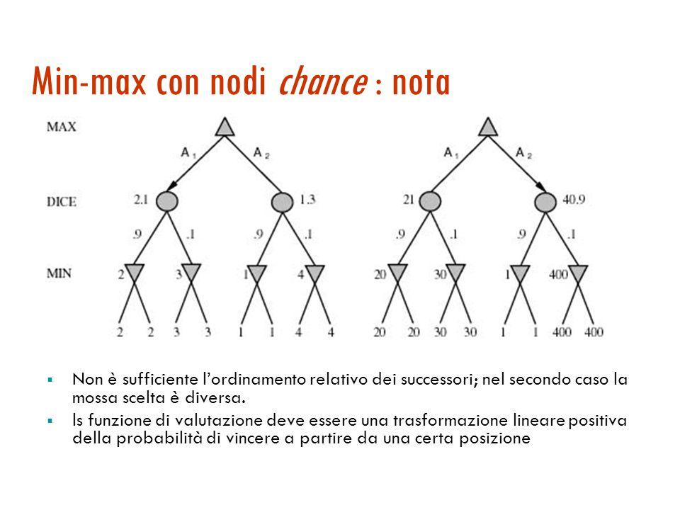 Expectiminmax: la regola f(n) se n è uno stato sul livello di taglio Expectiminmax(n) = max s  succ(n) Expectiminmax(s) se n MAX min s  succ(n) Expectiminmax(s) se n MIN  s  succ(n) P(s)  Expectiminmax(s) se n è un nodo possibilità