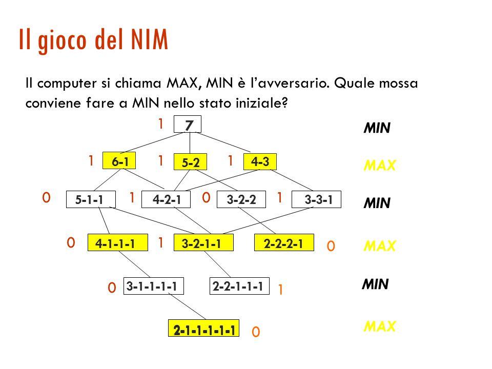 Il gioco del NIM  Regole: Un certo numero di fiammiferi, 7, allineati sul tavolo Una mossa consiste nel separare una fila in due file aventi un numero diverso di fiammiferi.
