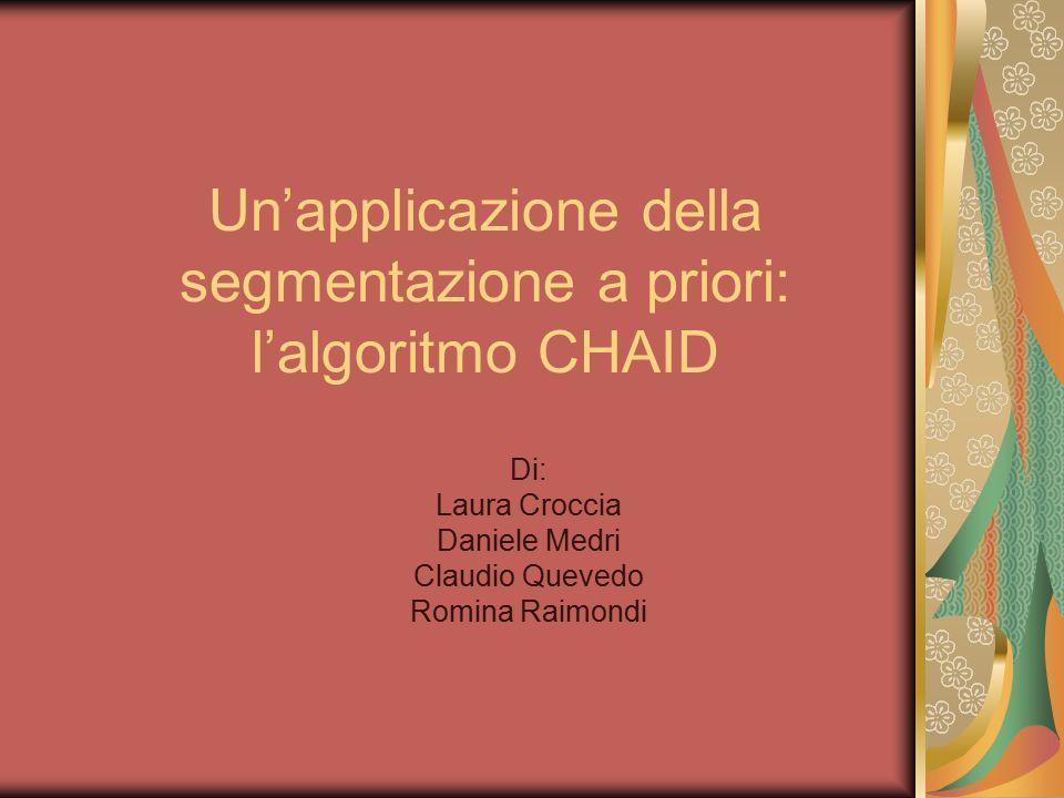 Un'applicazione della segmentazione a priori: l'algoritmo CHAID Di: Laura Croccia Daniele Medri Claudio Quevedo Romina Raimondi