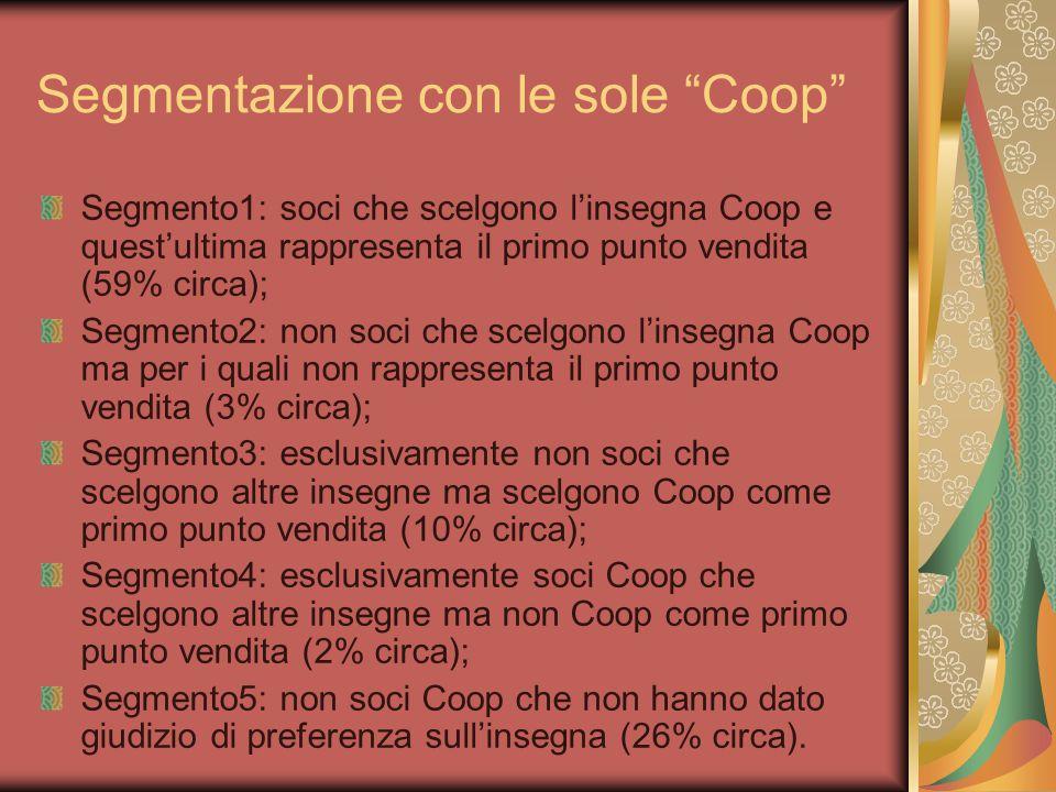 """Segmentazione con le sole """"Coop"""" Segmento1: soci che scelgono l'insegna Coop e quest'ultima rappresenta il primo punto vendita (59% circa); Segmento2:"""