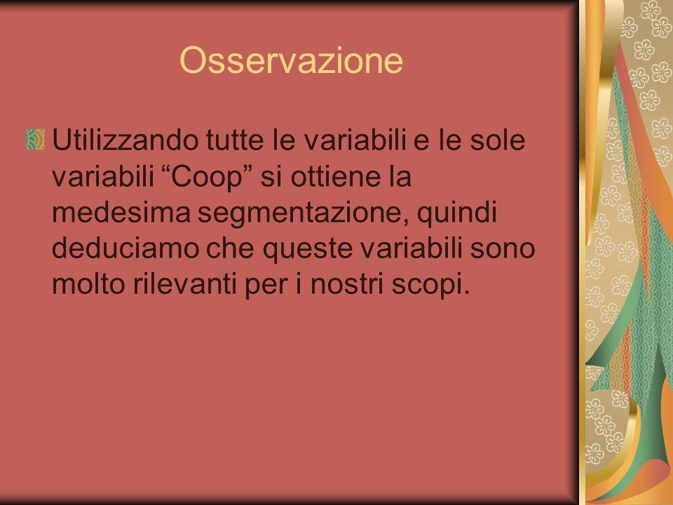 """Osservazione Utilizzando tutte le variabili e le sole variabili """"Coop"""" si ottiene la medesima segmentazione, quindi deduciamo che queste variabili son"""