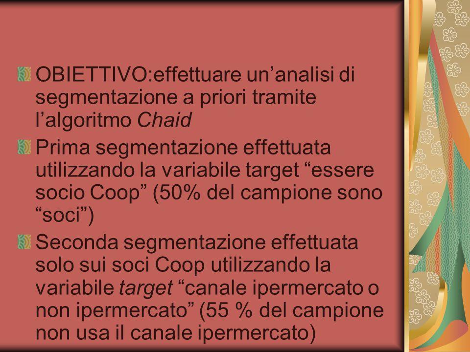 """OBIETTIVO:effettuare un'analisi di segmentazione a priori tramite l'algoritmo Chaid Prima segmentazione effettuata utilizzando la variabile target """"es"""