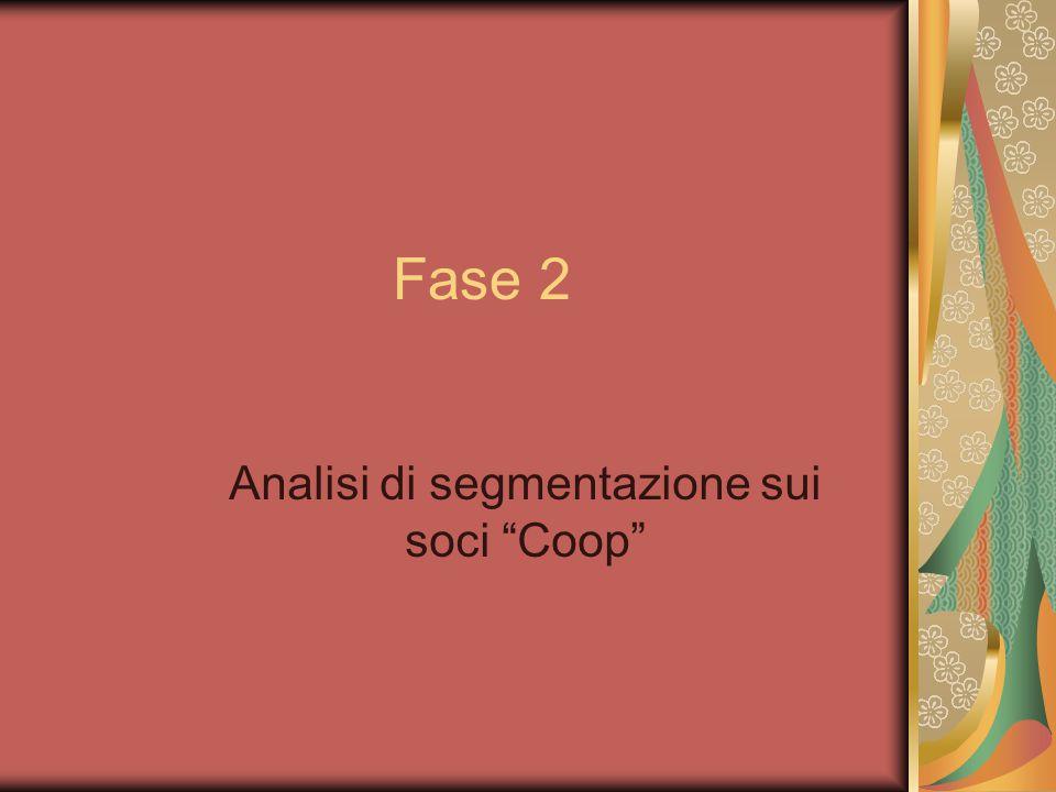 "Fase 2 Analisi di segmentazione sui soci ""Coop"""