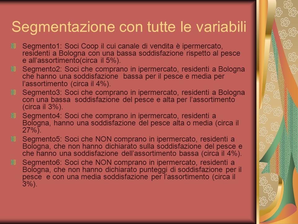 Segmentazione con tutte le variabili Segmento1: Soci Coop il cui canale di vendita è ipermercato, residenti a Bologna con una bassa soddisfazione risp