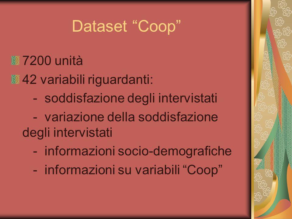 """Dataset """"Coop"""" 7200 unità 42 variabili riguardanti: - soddisfazione degli intervistati - variazione della soddisfazione degli intervistati - informazi"""