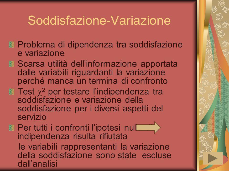 Soddisfazione-Variazione Problema di dipendenza tra soddisfazione e variazione Scarsa utilità dell'informazione apportata dalle variabili riguardanti