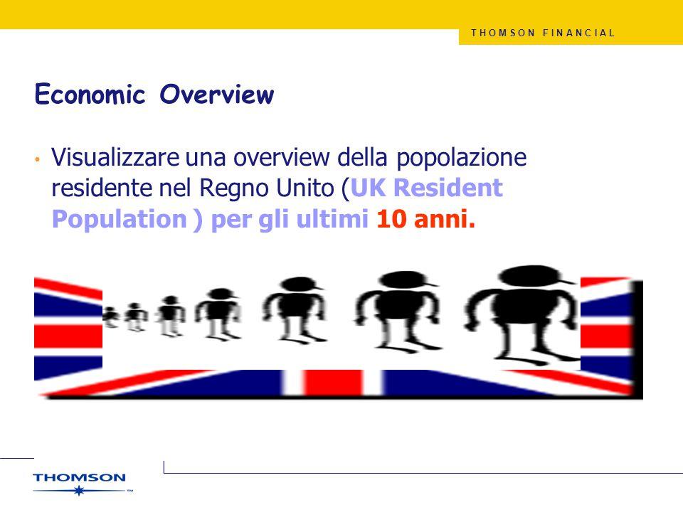 """T H O M S O N F I N A N C I A L Ranking Ordinare sulla base della performance assoluta i """"constituents"""" dell'indice DS Italy Banking per gli ultimi 6"""
