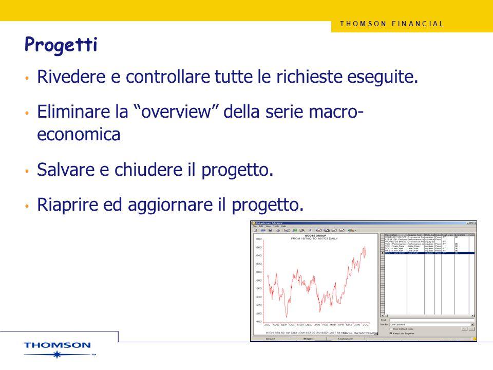 T H O M S O N F I N A N C I A L Grafico lineare di un tasso di cambio Visualizzare il grafico lineare del tasso di cambio US$ verso Euro per gli ultim