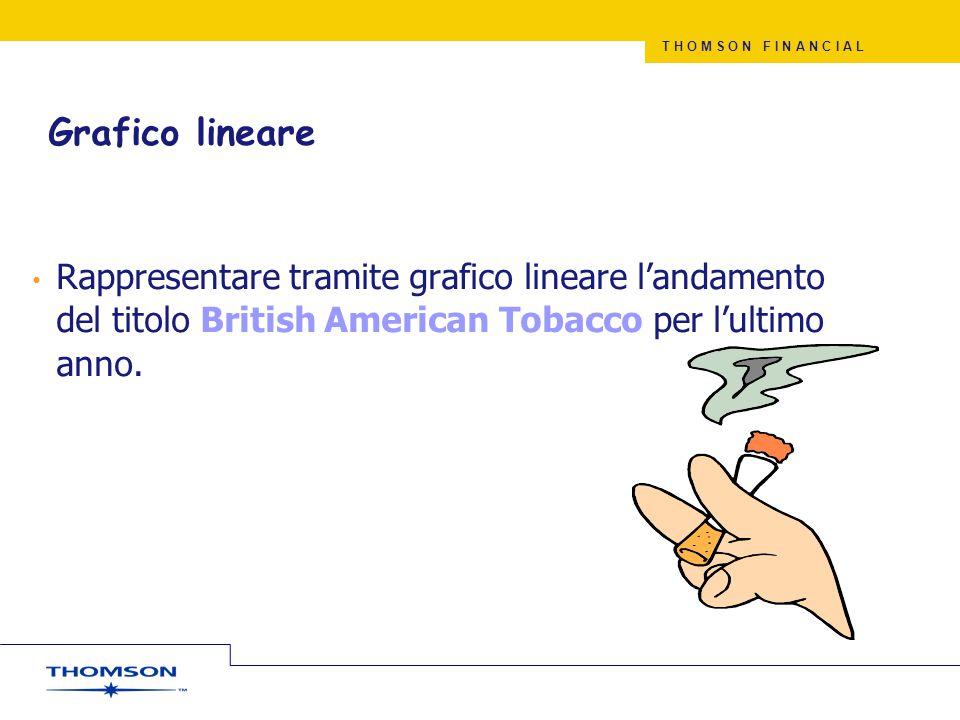 T H O M S O N F I N A N C I A L Grafico lineare Rappresentare tramite grafico lineare l'andamento del titolo British American Tobacco per l'ultimo anno.