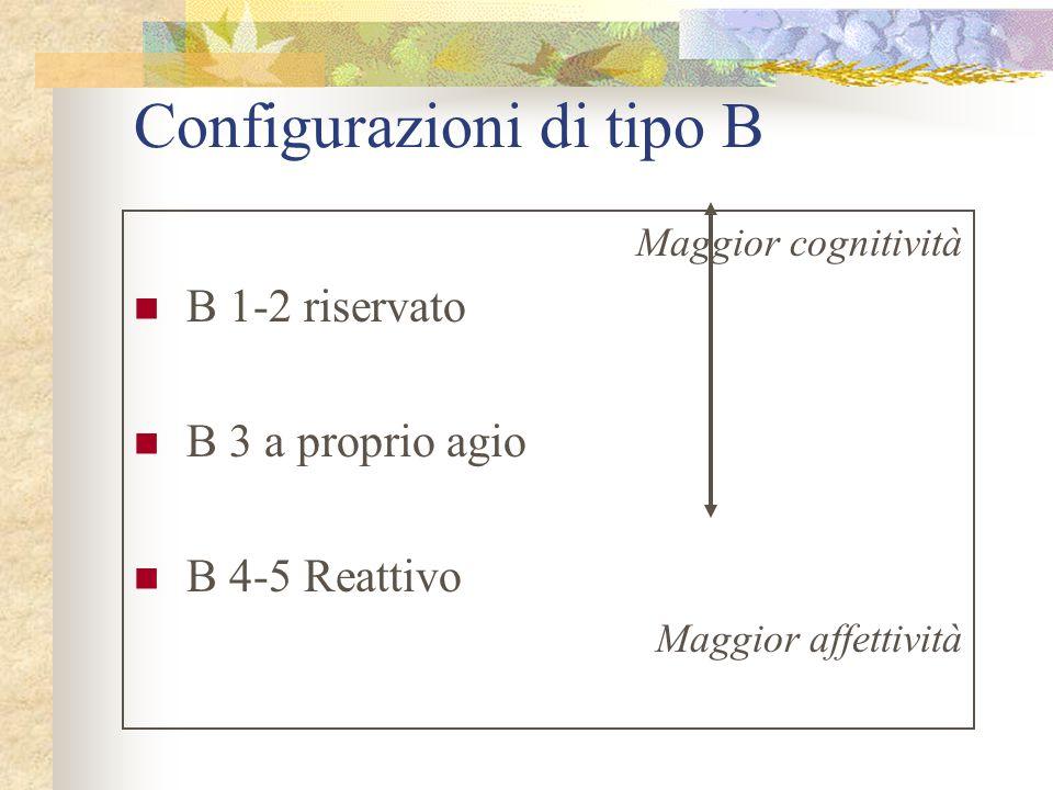 Configurazioni di tipo B Maggior cognitività B 1-2 riservato B 3 a proprio agio B 4-5 Reattivo Maggior affettività