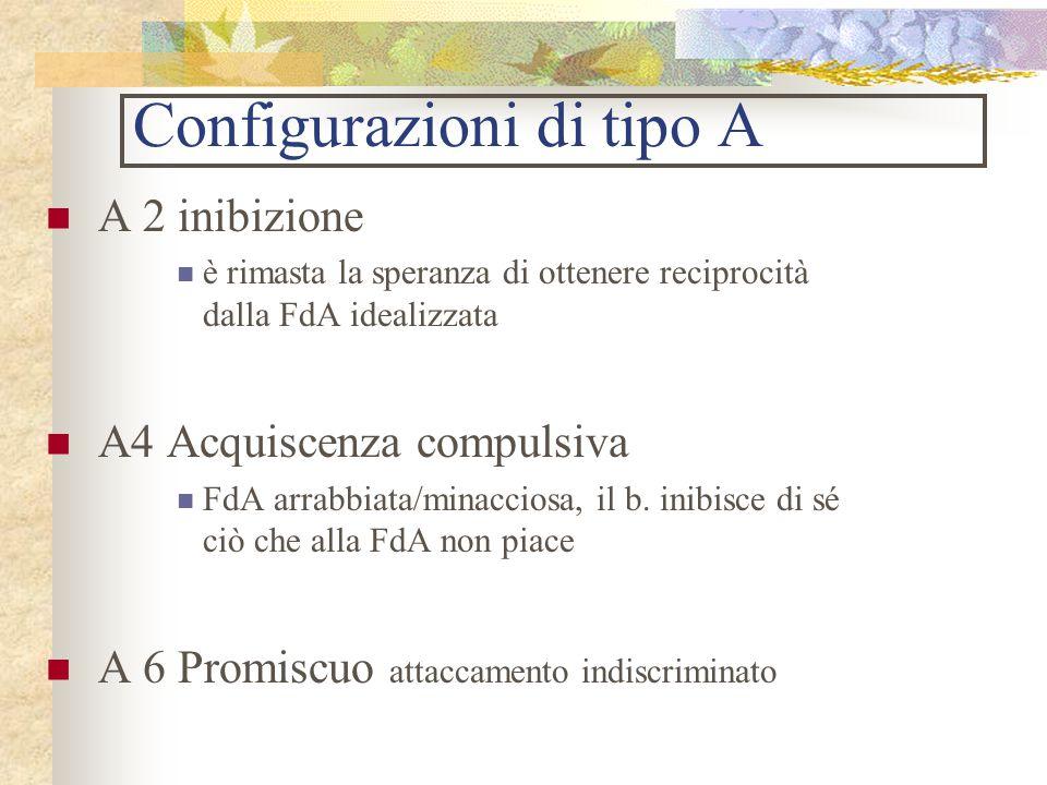 Configurazioni di tipo A A 2 inibizione è rimasta la speranza di ottenere reciprocità dalla FdA idealizzata A4 Acquiscenza compulsiva FdA arrabbiata/m