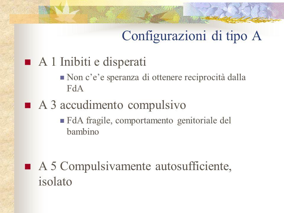 Configurazioni di tipo A A 1 Inibiti e disperati Non c'e'e speranza di ottenere reciprocità dalla FdA A 3 accudimento compulsivo FdA fragile, comporta