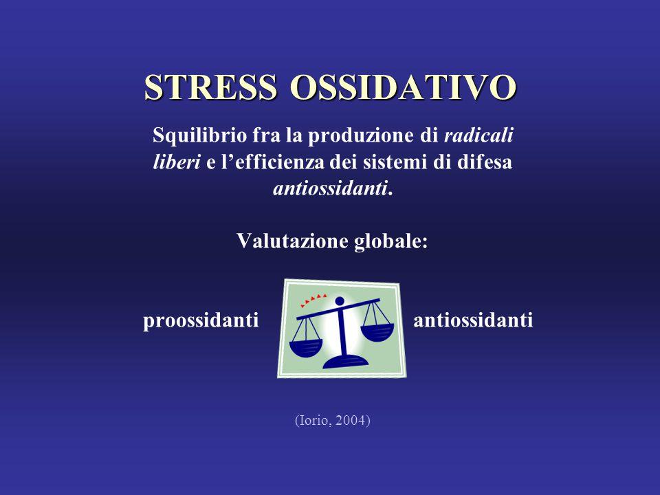 STRESS OSSIDATIVO Squilibrio fra la produzione di radicali liberi e l'efficienza dei sistemi di difesa antiossidanti.