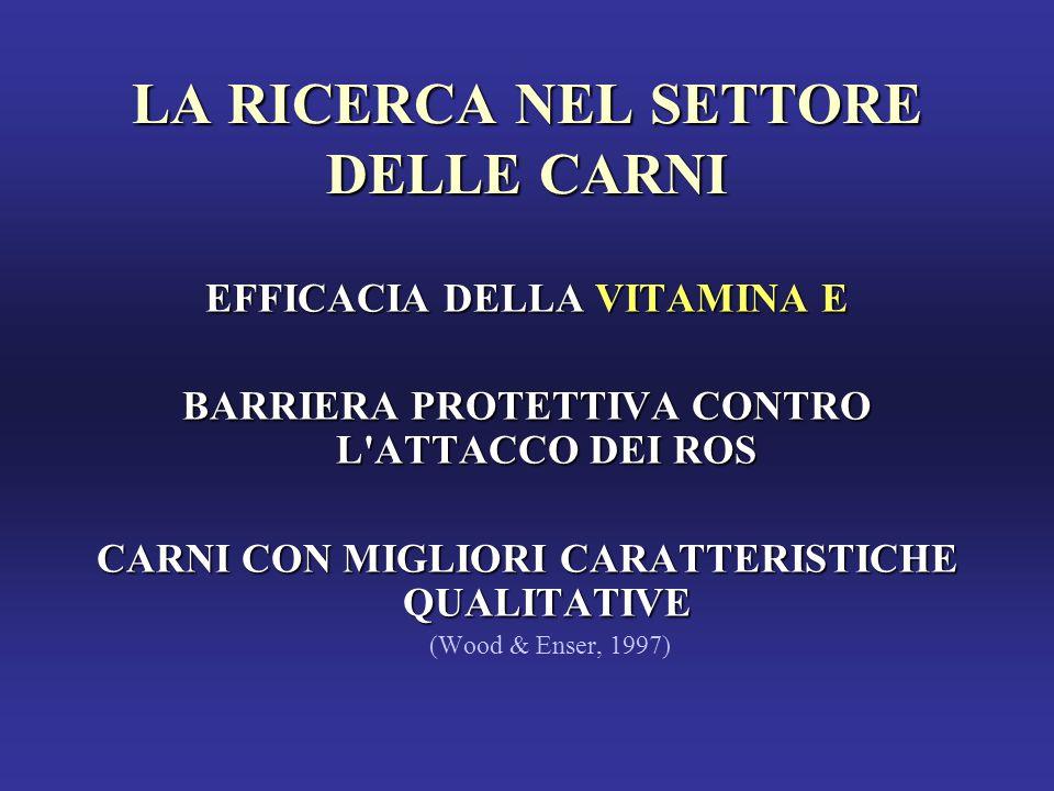 LA RICERCA NEL SETTORE DELLE CARNI EFFICACIA DELLA VITAMINA E BARRIERA PROTETTIVA CONTRO L ATTACCO DEI ROS CARNI CON MIGLIORI CARATTERISTICHE QUALITATIVE (Wood & Enser, 1997)