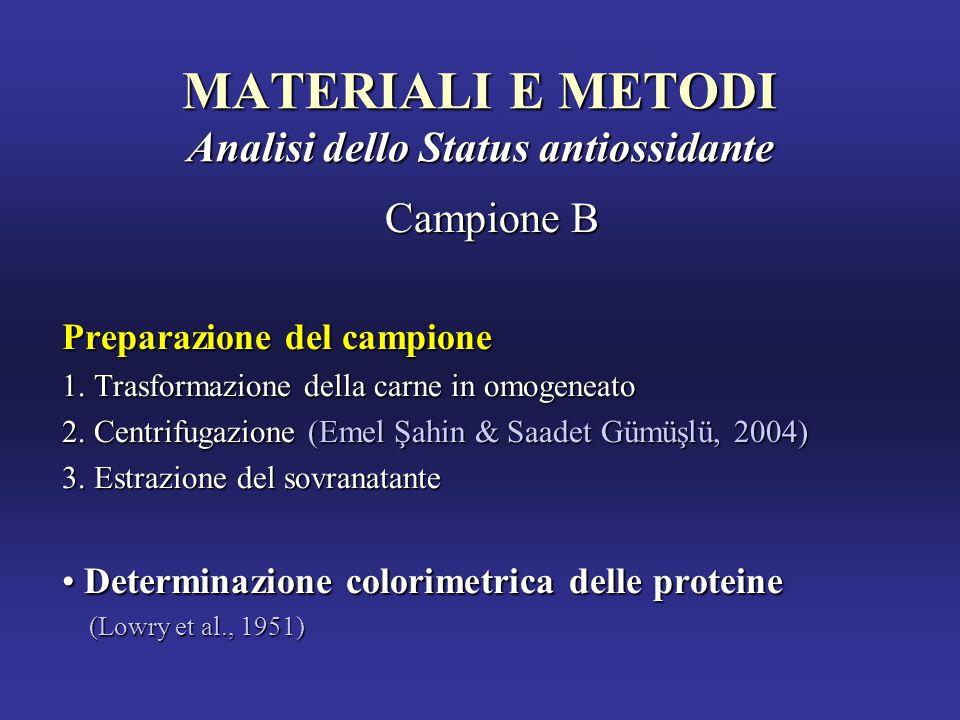 MATERIALI E METODI Analisi dello Status antiossidante Campione B Preparazione del campione 1.