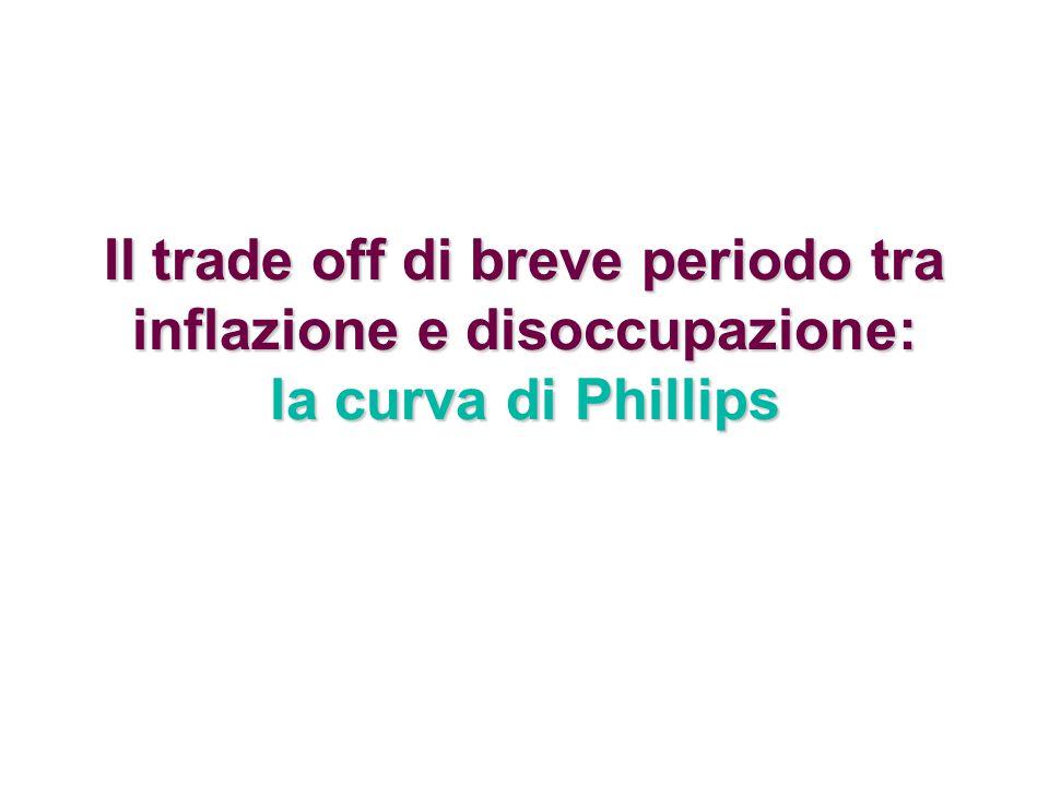 Il trade off di breve periodo tra inflazione e disoccupazione: la curva di Phillips