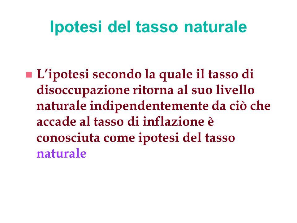 Ipotesi del tasso naturale n L'ipotesi secondo la quale il tasso di disoccupazione ritorna al suo livello naturale indipendentemente da ciò che accade