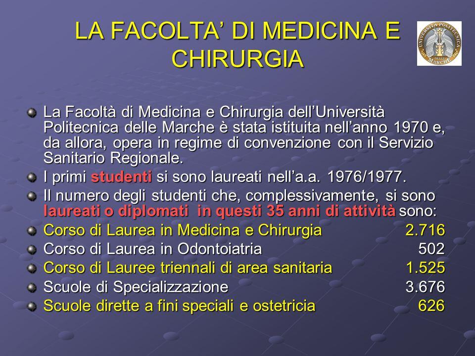 LA FACOLTA' DI MEDICINA E CHIRURGIA La Facoltà di Medicina e Chirurgia dell'Università Politecnica delle Marche è stata istituita nell'anno 1970 e, da allora, opera in regime di convenzione con il Servizio Sanitario Regionale.