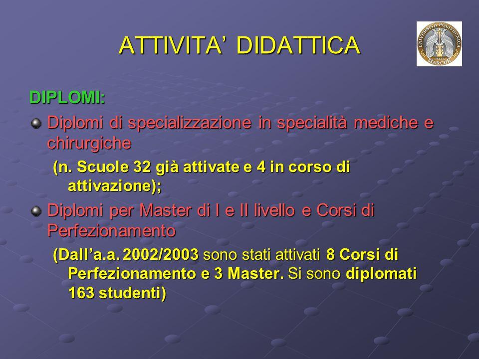 ATTIVITA' DIDATTICA DIPLOMI: Diplomi di specializzazione in specialità mediche e chirurgiche (n.