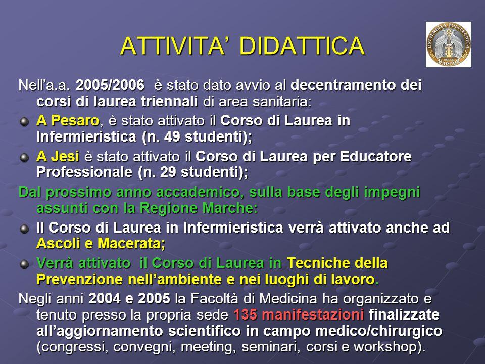 ATTIVITA' DIDATTICA Nell'a.a.