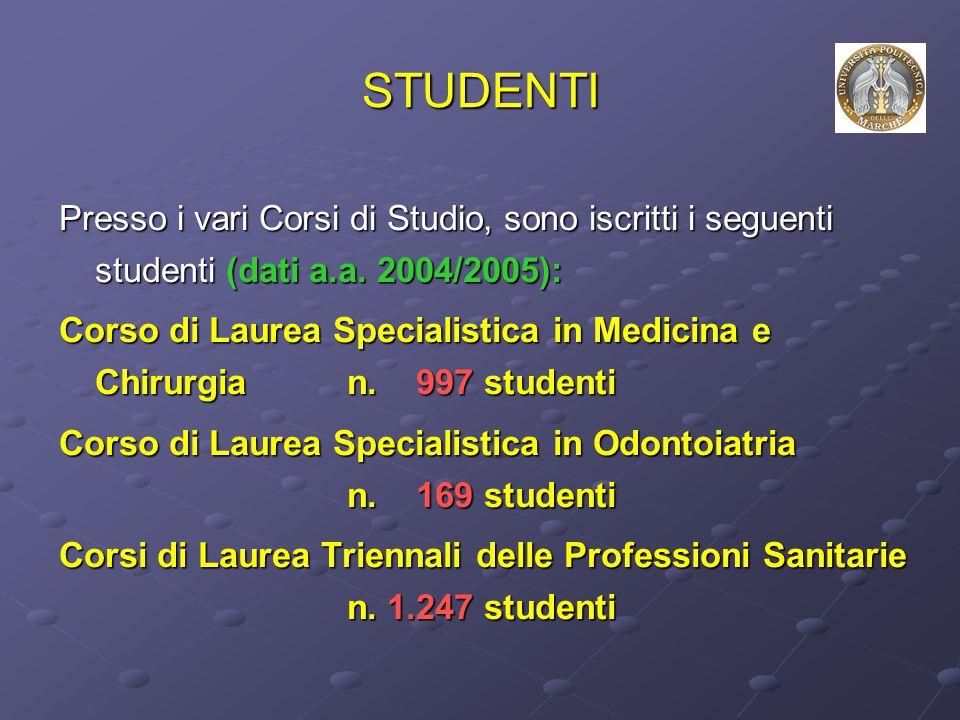 STUDENTI Presso i vari Corsi di Studio, sono iscritti i seguenti studenti (dati a.a.