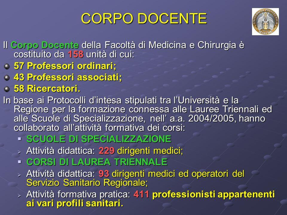 CORPO DOCENTE Il Corpo Docente della Facoltà di Medicina e Chirurgia è costituito da 158 unità di cui: 57 Professori ordinari; 43 Professori associati; 58 Ricercatori.