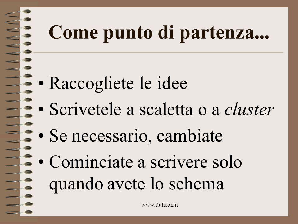 www.italicon.it Come punto di partenza... Raccogliete le idee Scrivetele a scaletta o a cluster Se necessario, cambiate Cominciate a scrivere solo qua