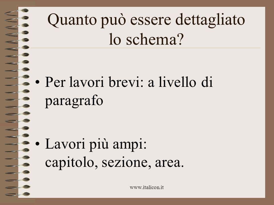 www.italicon.it Quanto può essere dettagliato lo schema.