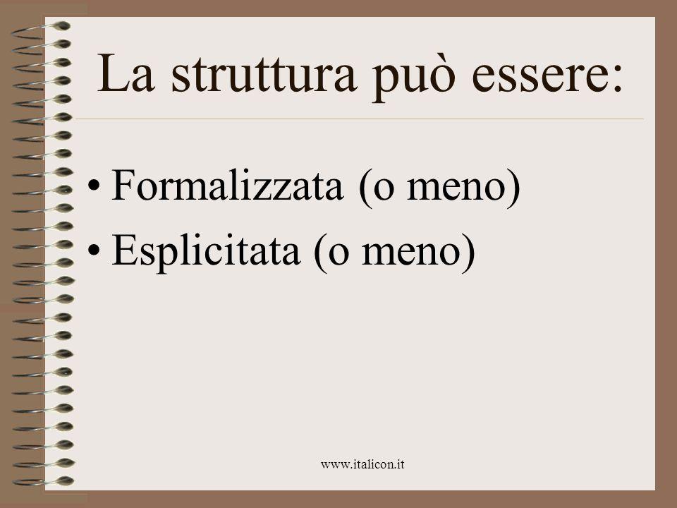 www.italicon.it La struttura può essere: Formalizzata (o meno) Esplicitata (o meno)