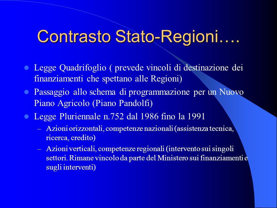 Conclusioni Peso delle Regioni a statuto ordinario è aumentato sia attraverso le leggi che hanno attuato il passaggio delle competenze, sia attraverso federalismo fiscale (Finanziamento settoriale attraverso le accise della benzina, l'Irap e fondo di perequazione, assegnazione alle Regioni del 25,7% dell'Iva riscossa da ogni Regione), sia dalla maggiore importanza che le Regioni hanno nella gestione dei PSR, PSR-POR (Piani di Sviluppo Rurale; Piani Operativi Regionali) a favore dello sviluppo rurale e dell'ammodernamento delle strutture agricole