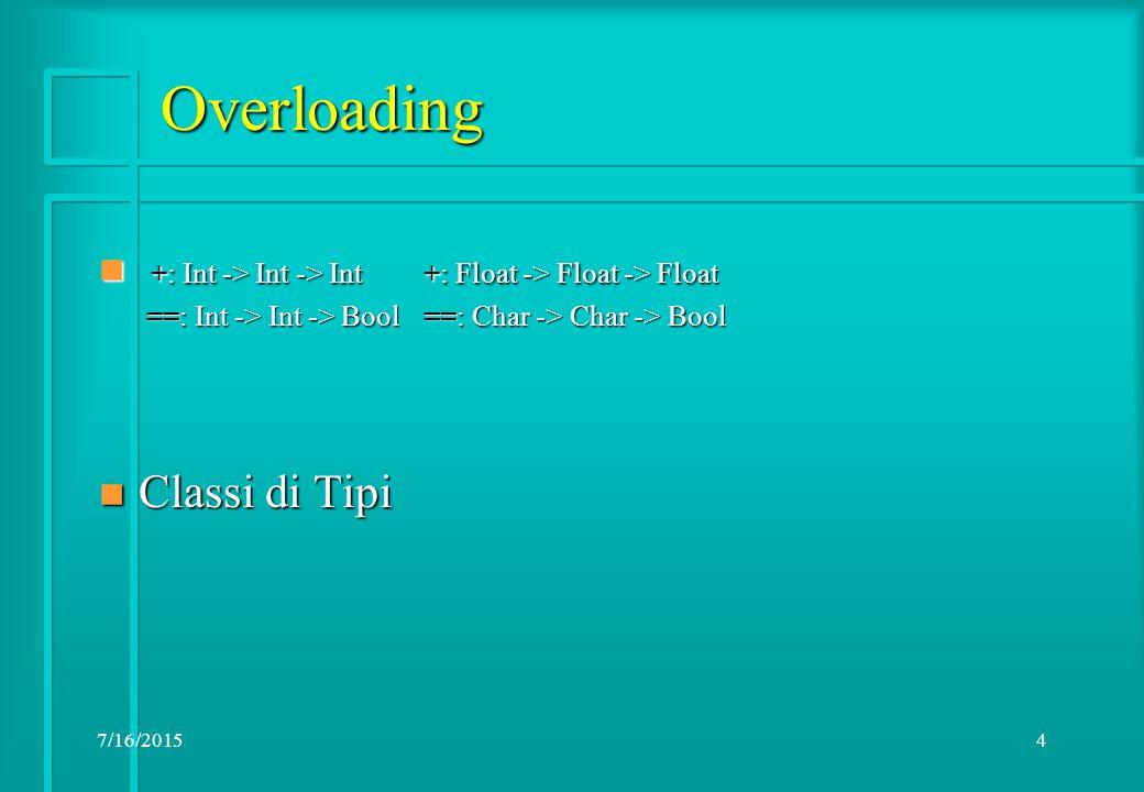 7/16/20154 Overloading n +: Int -> Int -> Int +: Float -> Float -> Float ==: Int -> Int -> Bool ==: Char -> Char -> Bool ==: Int -> Int -> Bool ==: Char -> Char -> Bool n Classi di Tipi
