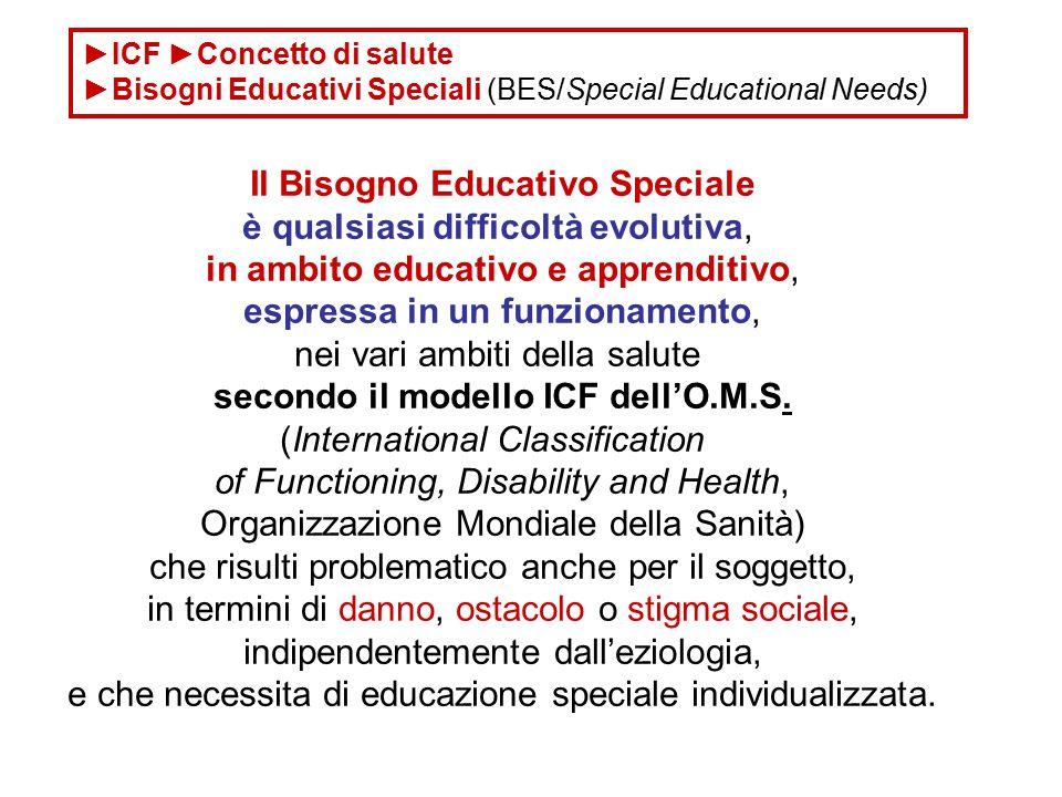 ►ICF ►Concetto di salute ►Bisogni Educativi Speciali (BES/Special Educational Needs) Il Bisogno Educativo Speciale è qualsiasi difficoltà evolutiva, in ambito educativo e apprenditivo, espressa in un funzionamento, nei vari ambiti della salute secondo il modello ICF dell'O.M.S.