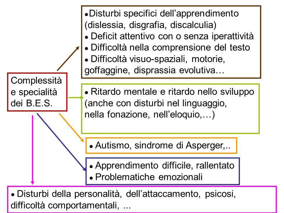 Complessità e specialità dei B.E.S.