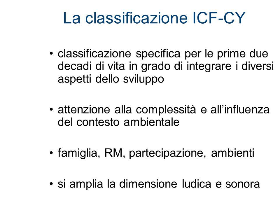 La classificazione ICF-CY classificazione specifica per le prime due decadi di vita in grado di integrare i diversi aspetti dello sviluppo attenzione alla complessità e all'influenza del contesto ambientale famiglia, RM, partecipazione, ambienti si amplia la dimensione ludica e sonora