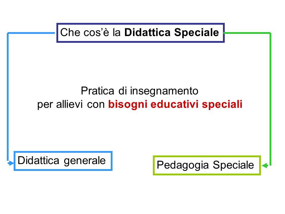 Che cos'è la Didattica Speciale Pratica di insegnamento per allievi con bisogni educativi speciali Didattica generale Pedagogia Speciale