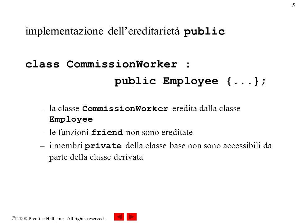 2000 Prentice Hall, Inc. All rights reserved. 5 implementazione dell'ereditarietà public class CommissionWorker : public Employee {...}; –la classe